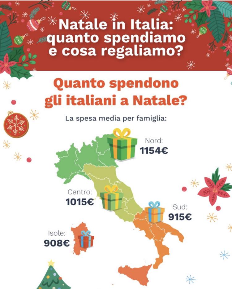 Infografica: il Natale degli italiani, ecco quanto spendono e cosa regalano