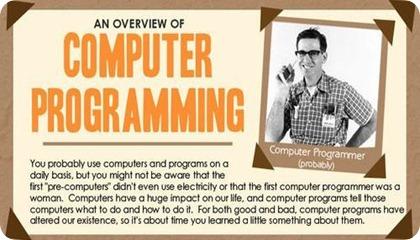 Computer_Programming