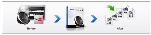 SuperEasy Audio Converter Convert