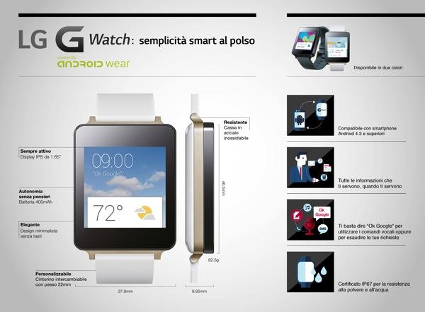 LG G Watch infografica