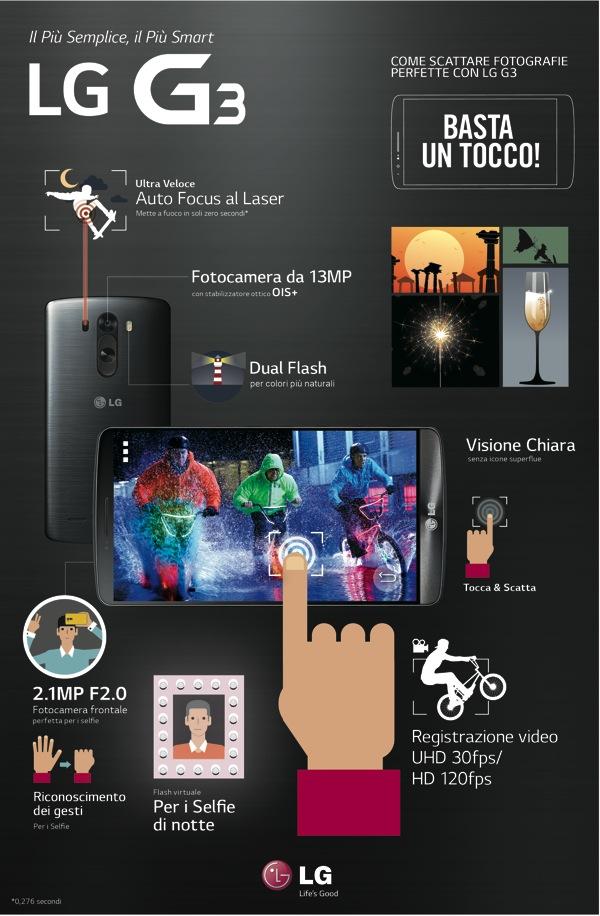 LG G3 Infografica Fotocamera