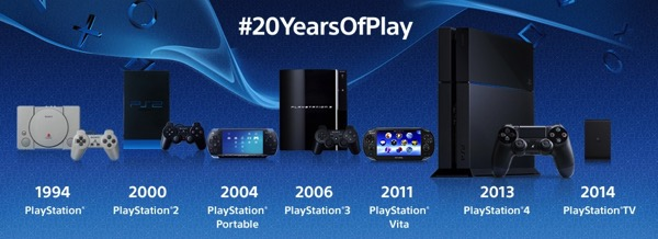 20yearsofplay.jpg