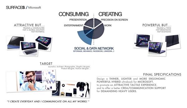 Surface concept 3
