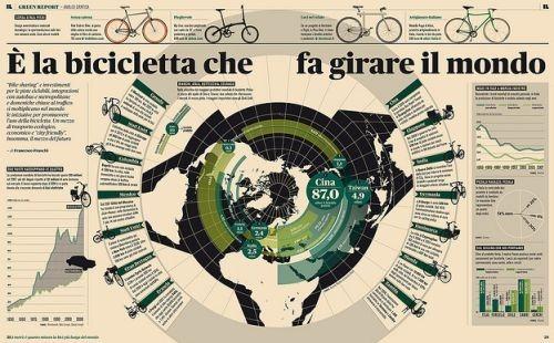 bicicletta_mondo