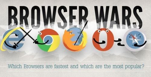 browser_wars_top