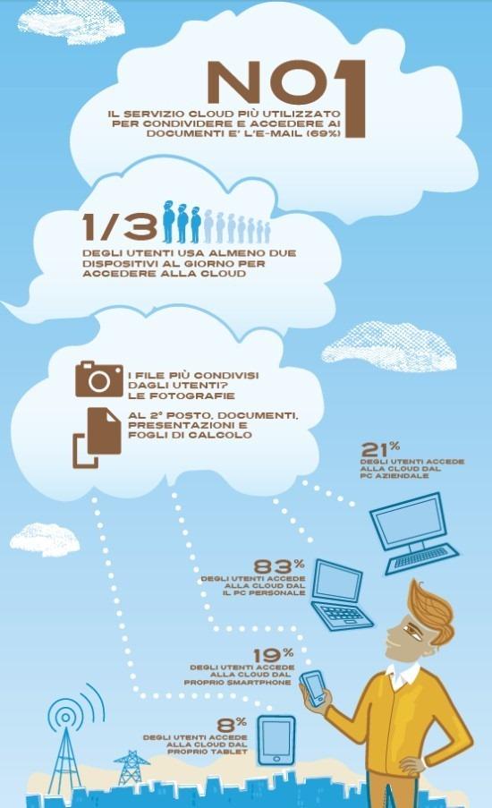 cloud_stats