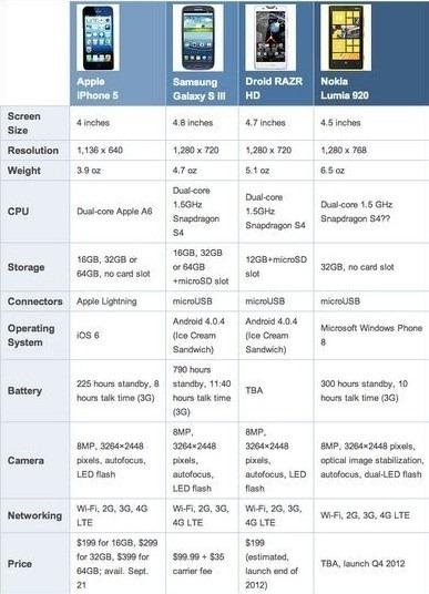 comparazione_tabella
