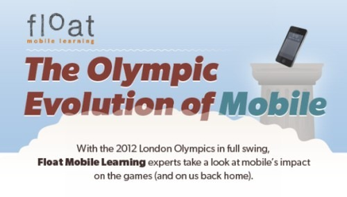 evoluzione_telefoni_olimpiadi_top