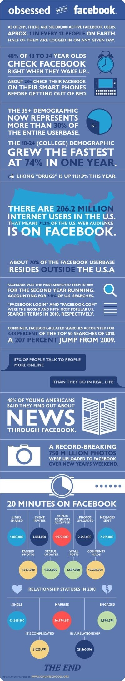 facebook_obsedded_long