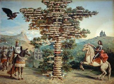 genealogy_tree