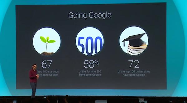 Google io2014 going google