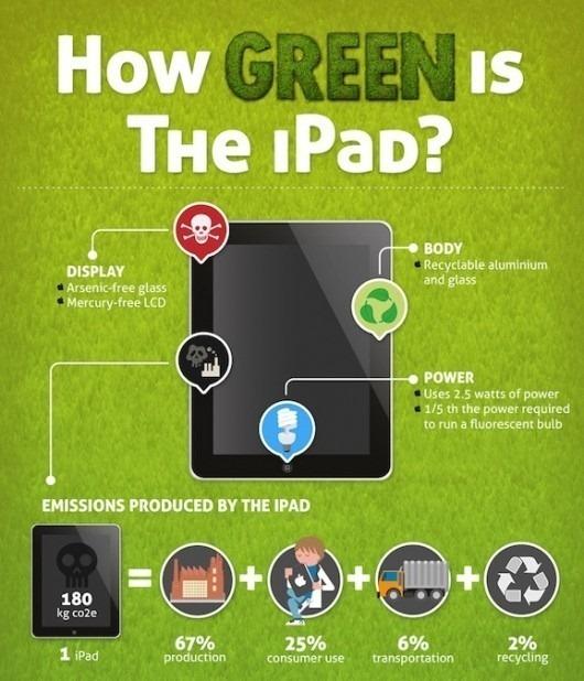 green_ipad