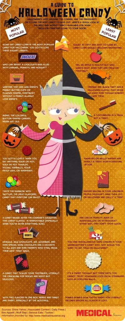 halloween-candy-page