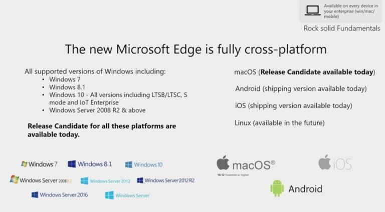 Microsoft Edge basato su chromium sempre di più Cross-platform. Lo volete provare?