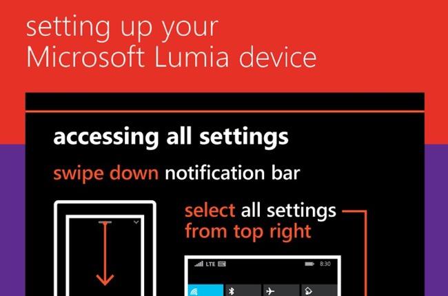 Infografica Lumia Settings