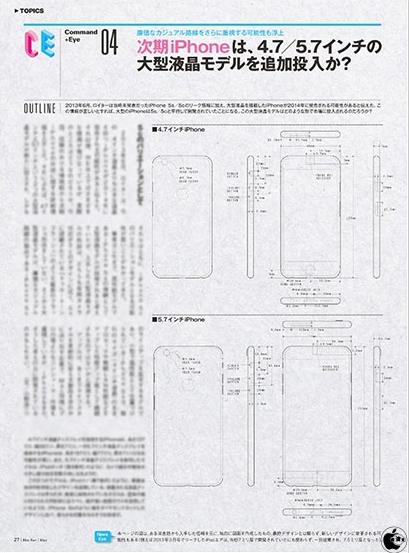 iPhone6 scheme