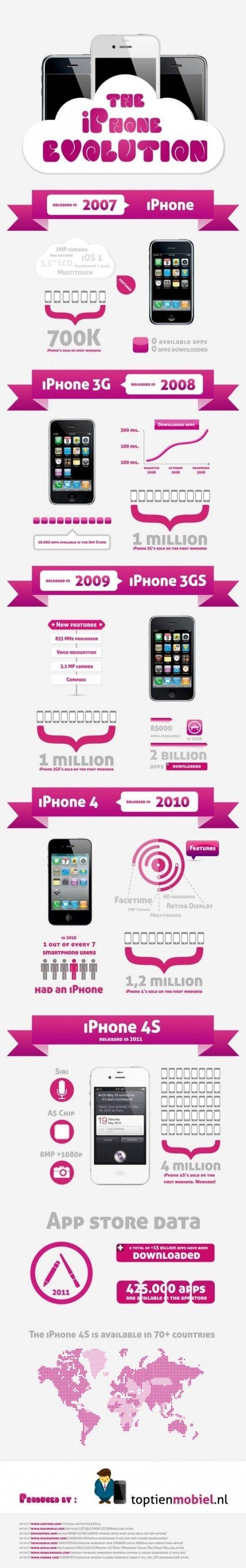 iphone_evolution_full
