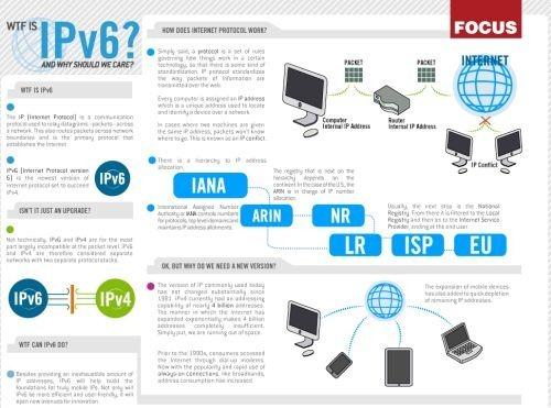 ipv6_info