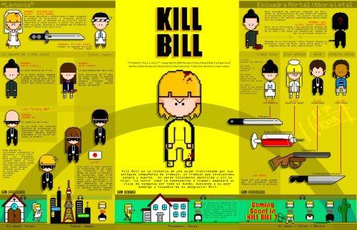 kill_bill_infograf