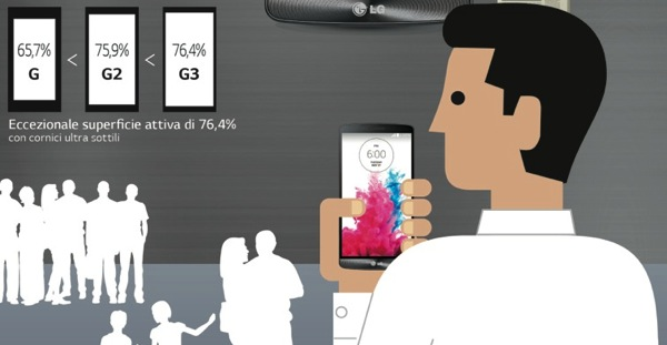 lg_g3_infograf_display.jpg