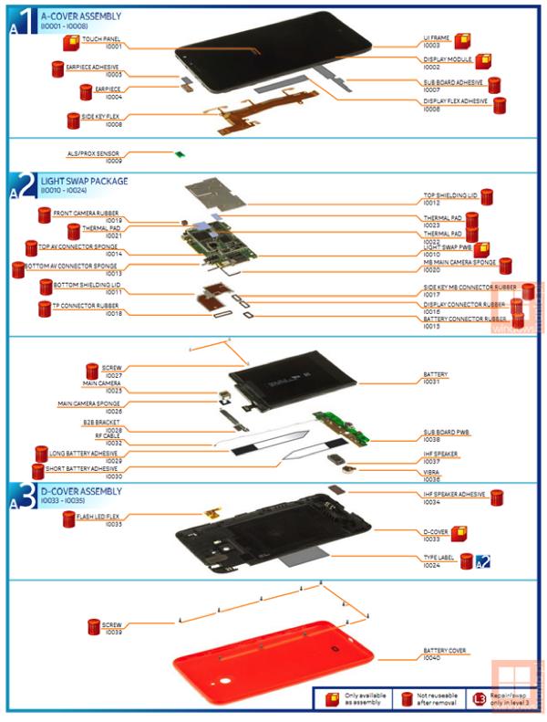 Infografica Lumia 1320 parti