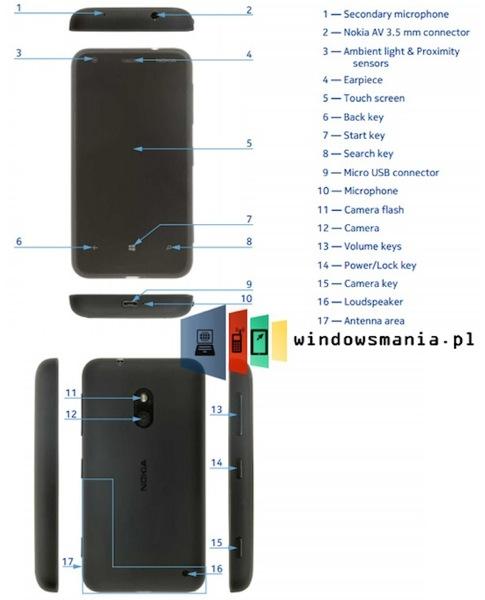 Lumia 620 parts descs
