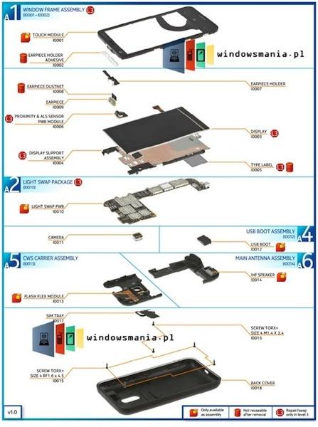 Lumia 620 parts scheme