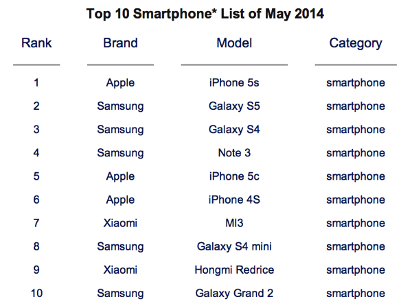 may2014_smartphone.png