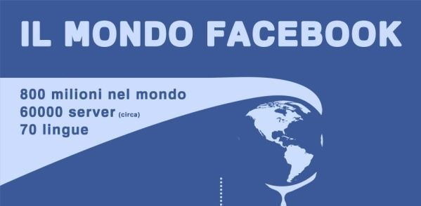 mondo_facebook_infograf_top