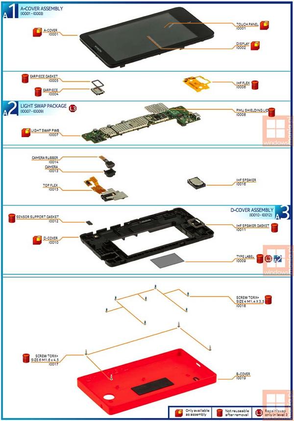 nokia_x_infografic.png