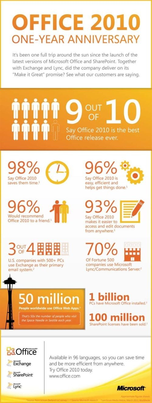 office2010_one-year