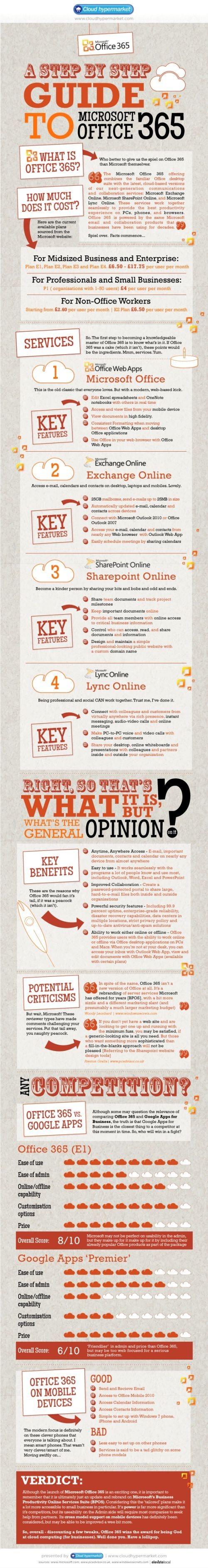 office365_infografica_full