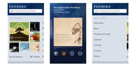 Pandora shots