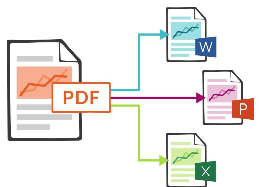 40 e oltre programmi per la conversione di documenti PDF in altri formati