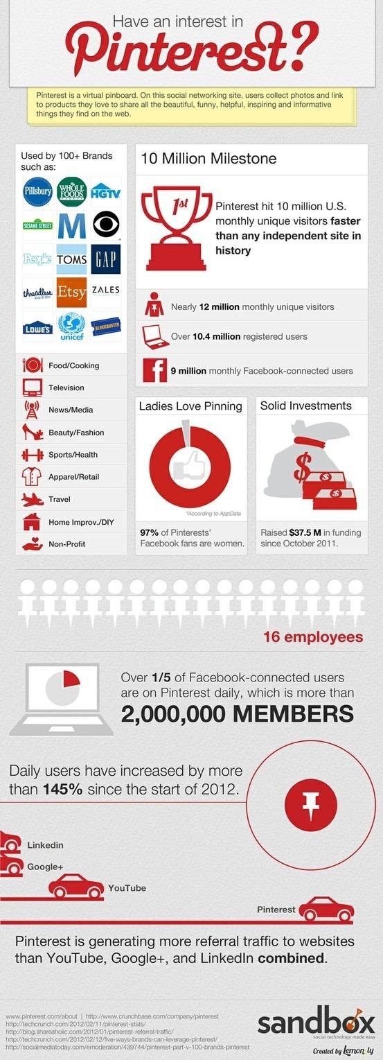 pinterest_infografica_full