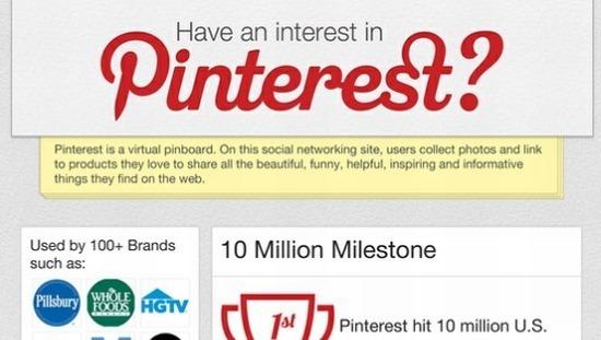 pinterest_infografica