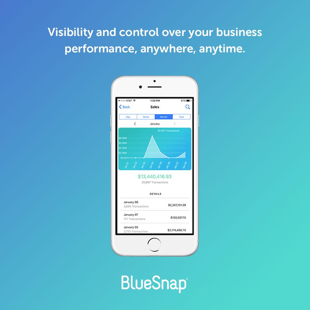 Al via la partnership tra PrestaShop e BlueSnap