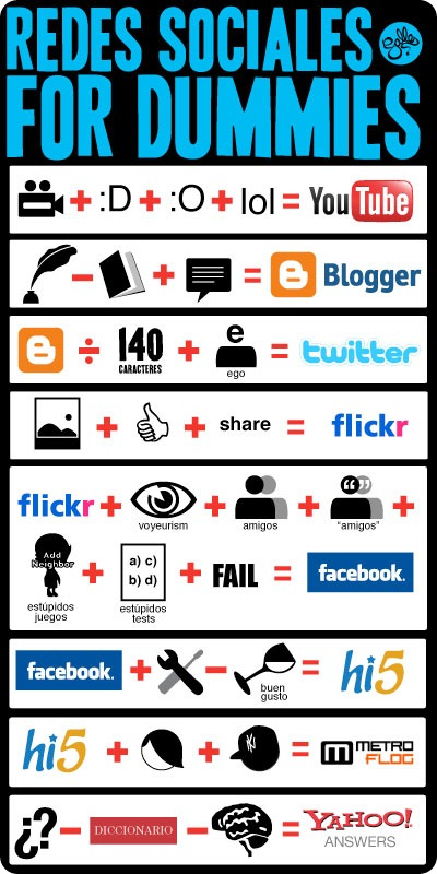 redes_sociales_for_dummies