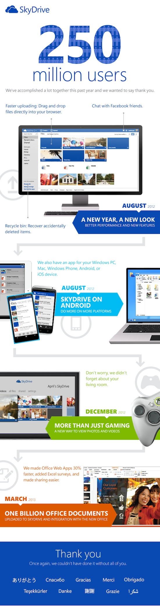 skydrive_250_full