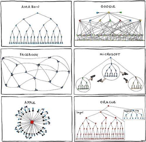 strutture_social_hitech