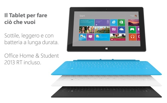 Surface euronics