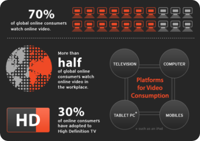 video-infografica-main