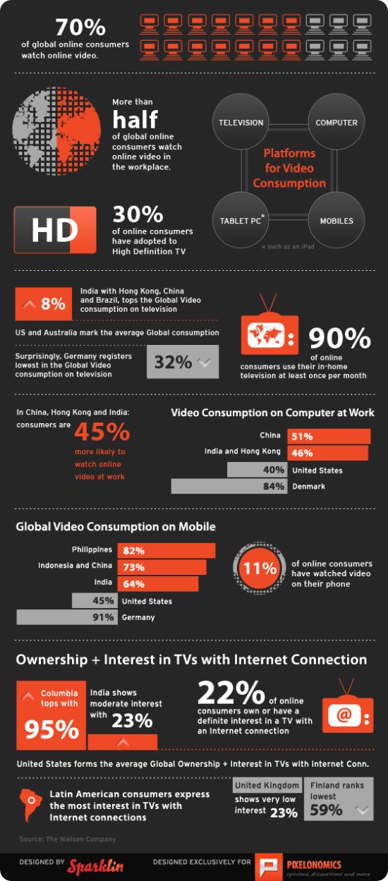 video-infografica