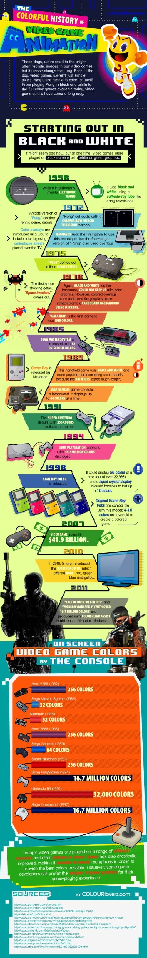 videogame_history
