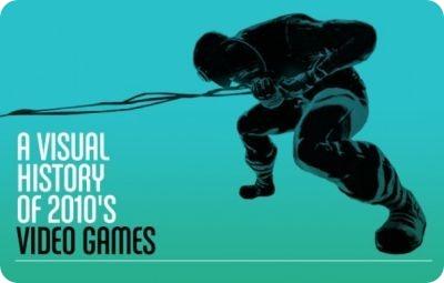 videogame_story_visual