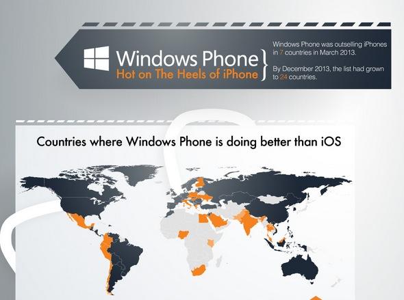 wpvsios_map.jpg