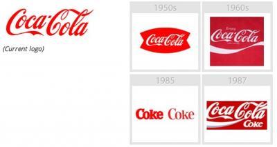 25 loghi di famosi brands nella loro evoluzione