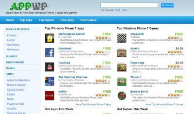 Appwp.com