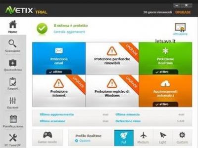 Avetix