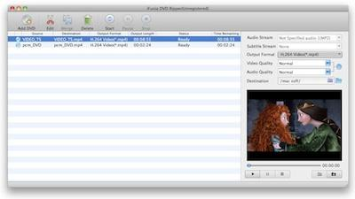 iFunia DVD Ripper for Mac